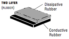 Two Layer(rubber)